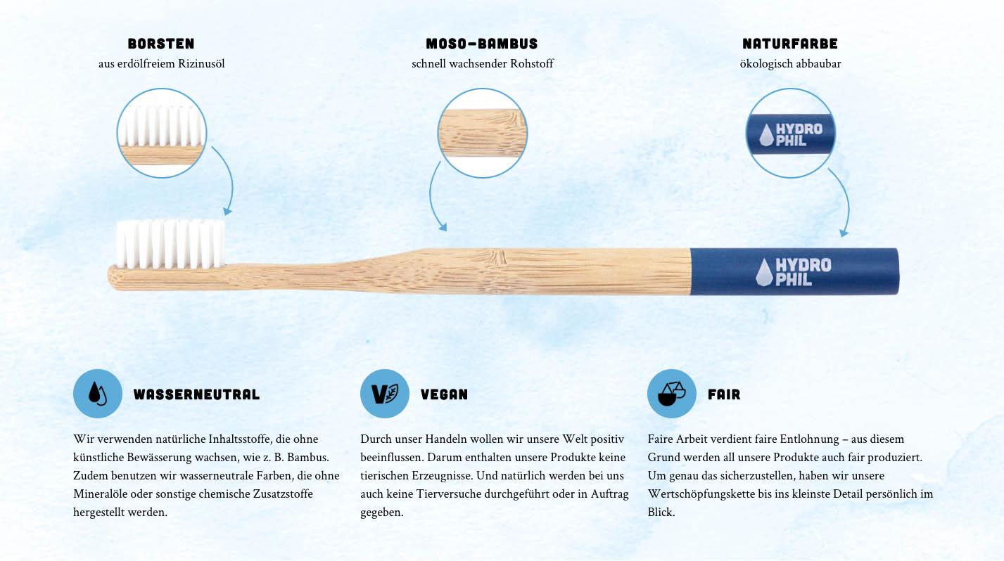hydrophil-zahnbuerste-bambus-goodhabits