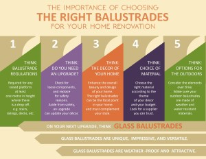 importance of right balustrades for home renovation