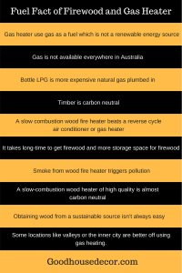 Fuel Fact of Firewood and Gas Heater
