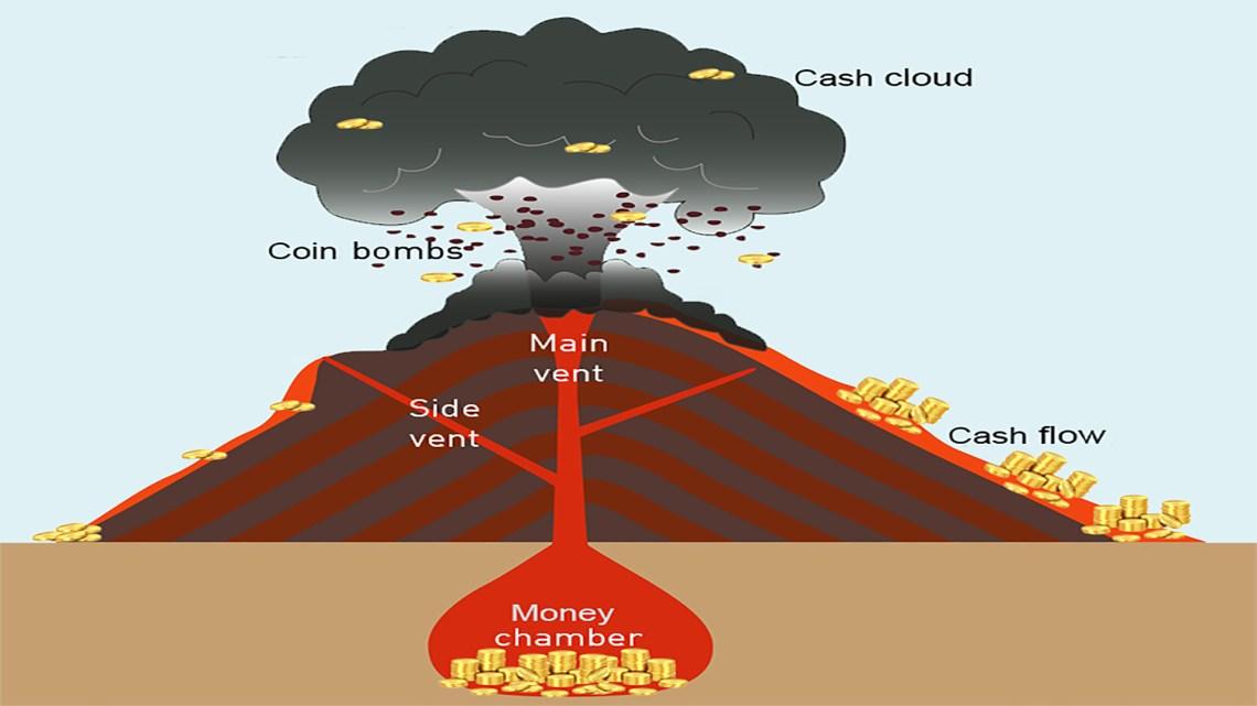 volcano anatomy cash
