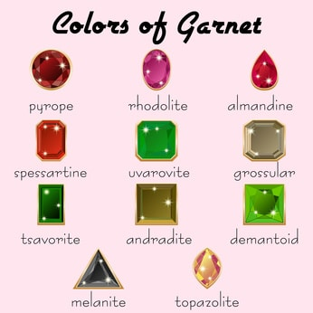 Garnet Stone The Birthstone Of January Meaning And