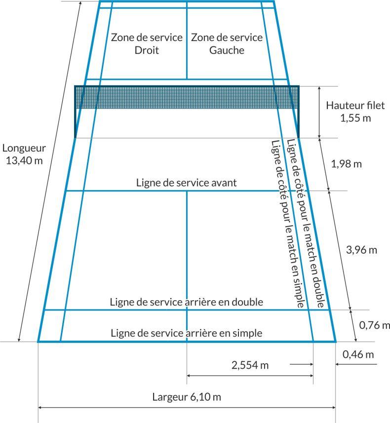 Terrain de badminton 1