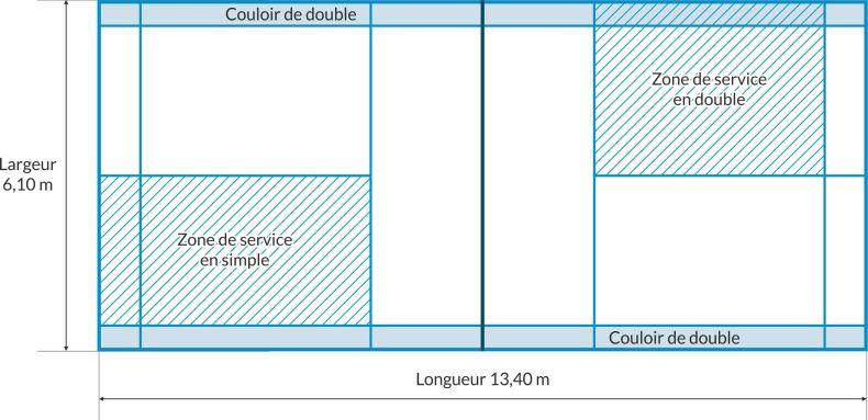 Terrain de badminton 2