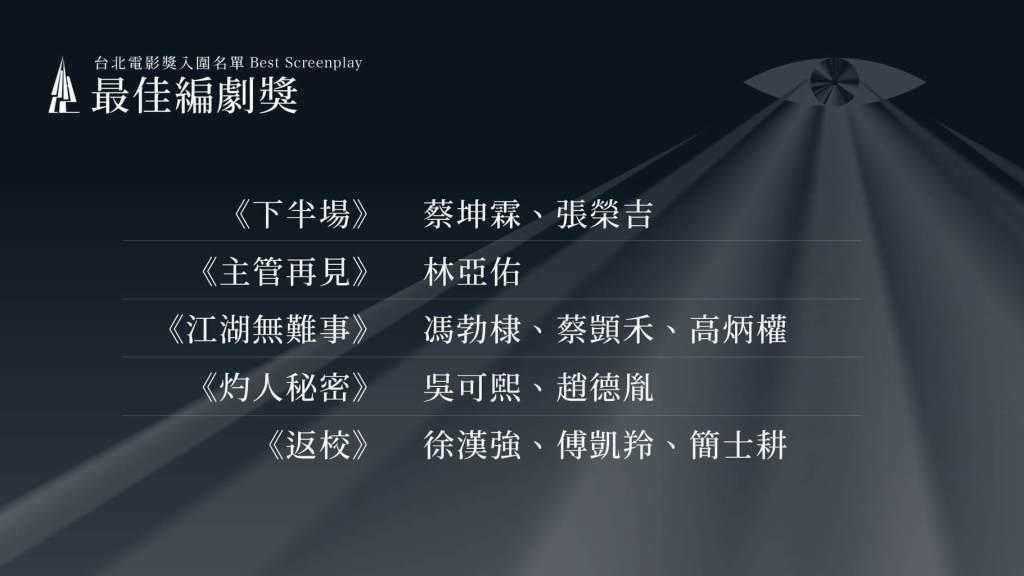 第22屆台北電影獎最佳編劇入圍名單