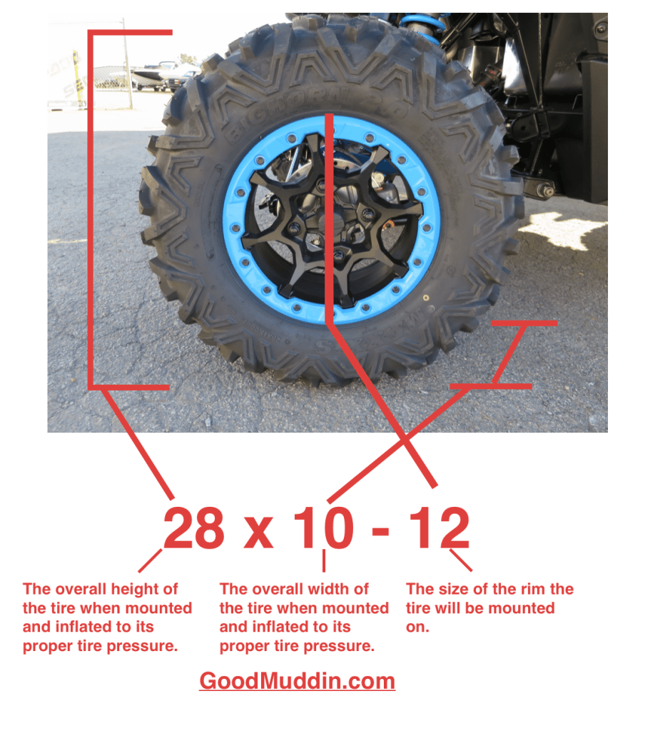 How to read tire measurement for atv