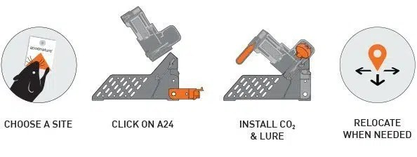 instructional for rat trap accessories