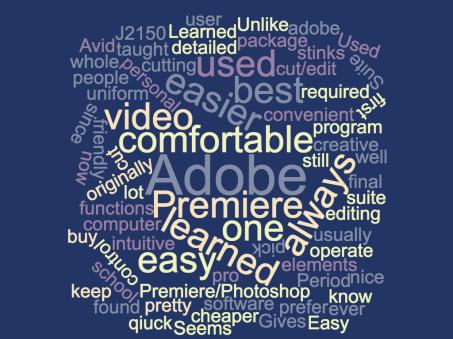 Adobe responses