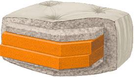 Natural Fiber / Foam Combo Futon Mattress