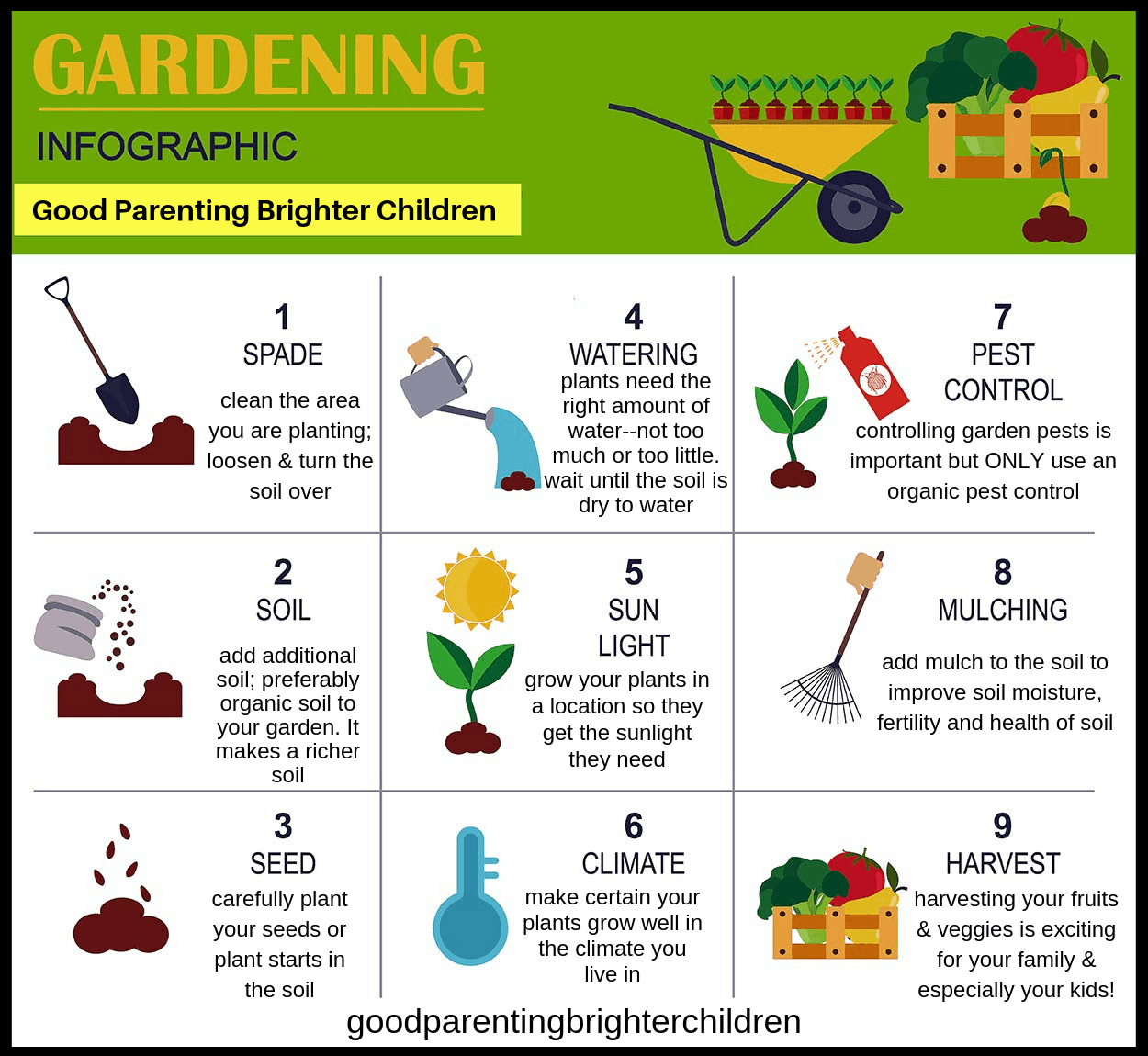 Gardening With Kids 10 Simple And Amazing Steps