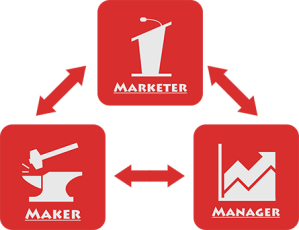 Makers-Marketers-and-Managers