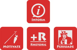 Functions of Rhetoric - Inform, Persuade and Motivate