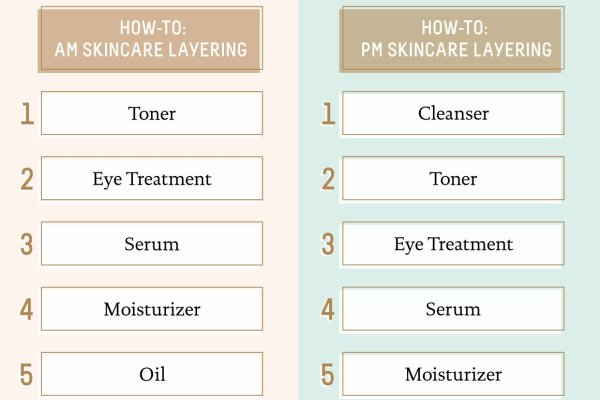 Clean skincare routine