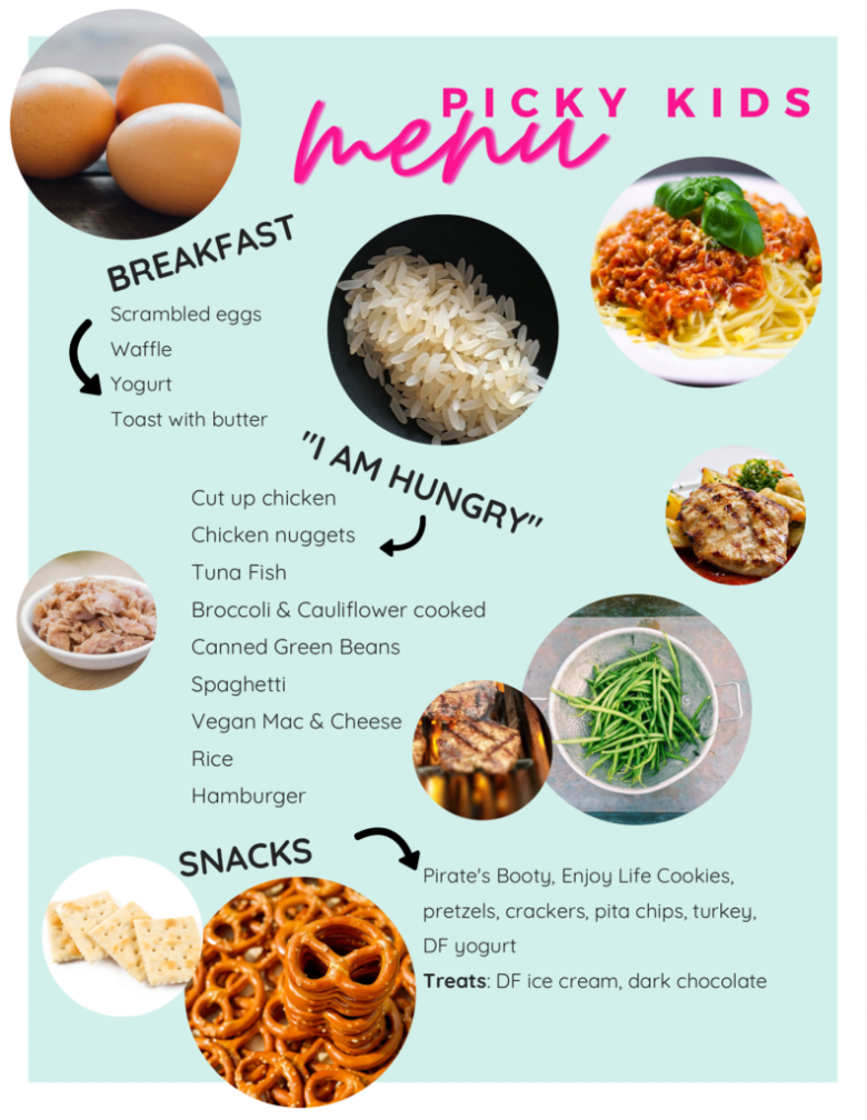 Kids Meals for Picky Eaters: Menu