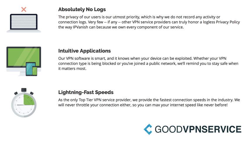 IPVanish VPN voorwaarden