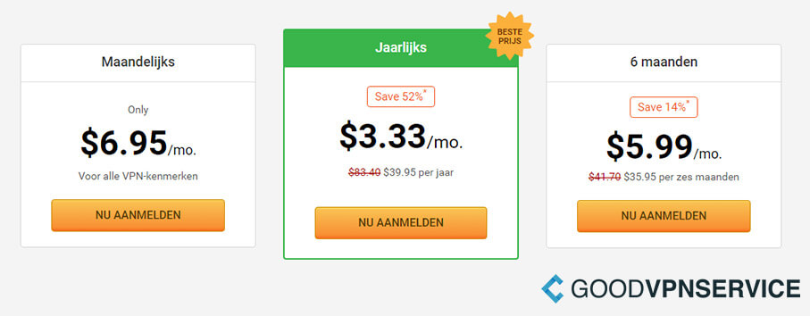 Prijzen PIA VPN