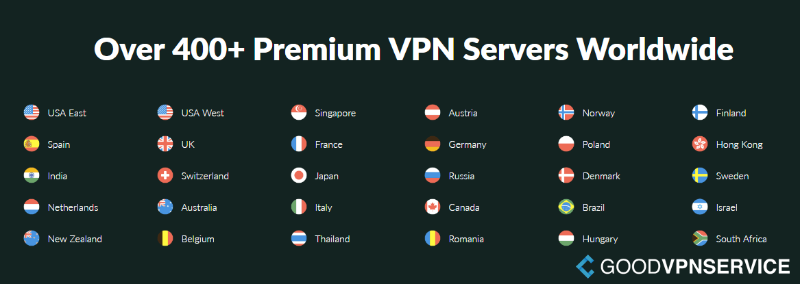 SaferVPN - Server Locations