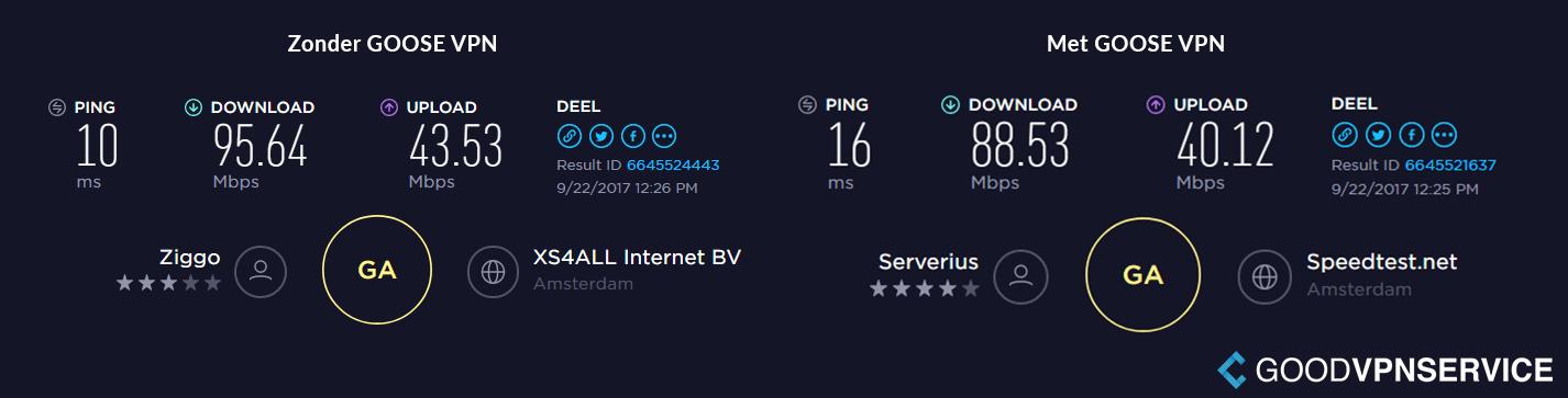 Speedtest GOOSE VPN