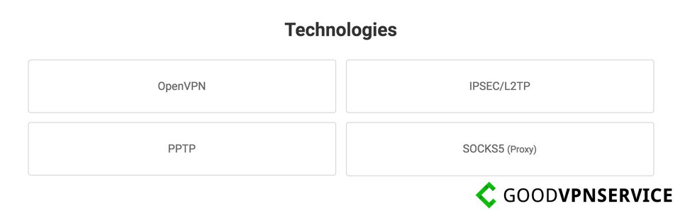 Technologies PiaVPN