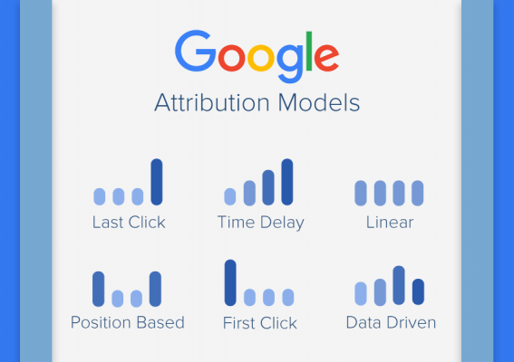 default-attribution-models