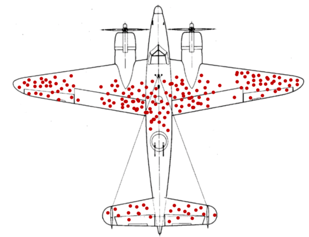 us-plane-survivorship-bias