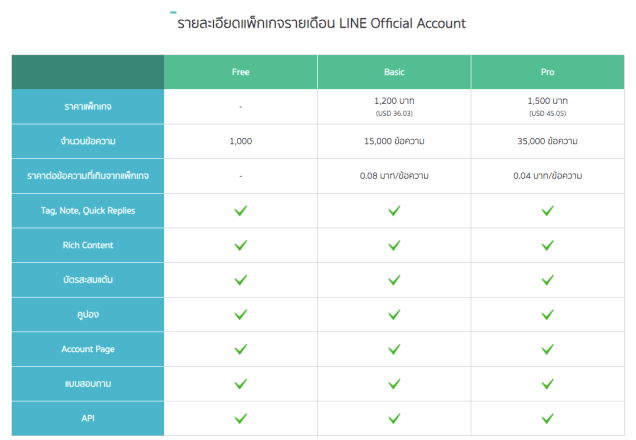 LINE-official-account-package