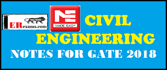 Civil Engineering FOR GATE AND IES - Google Drive Links