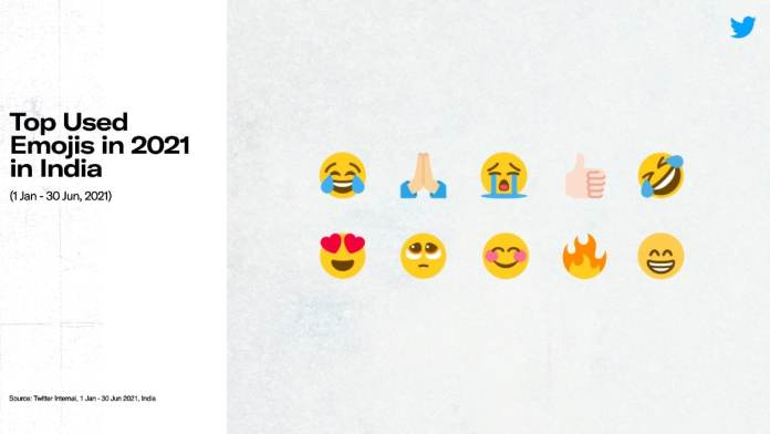 World Emoji Day 2021: Top 10 most used emojis in 2021 in India