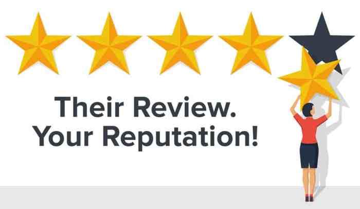 Google Reviews Reputation Management for Dentists