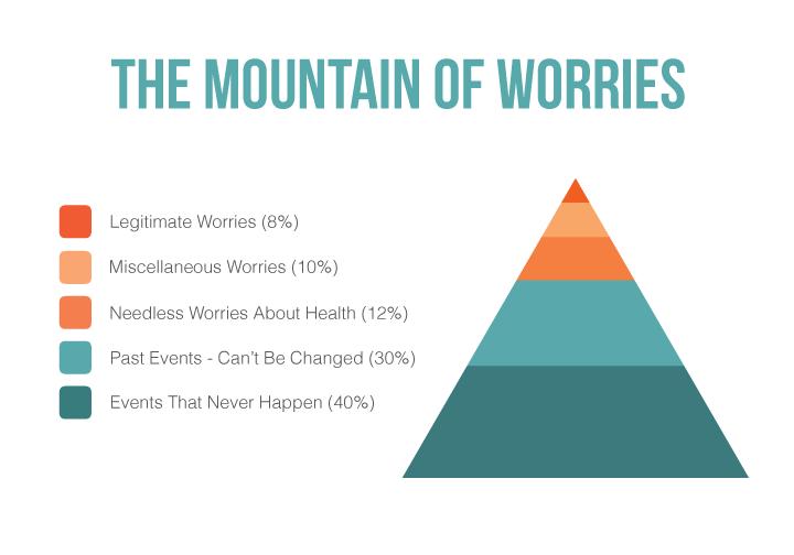 mountain_of_worries