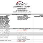 MeckPAC releases primary endorsements