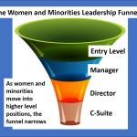Huge Diversity Gaps in Business Leaders