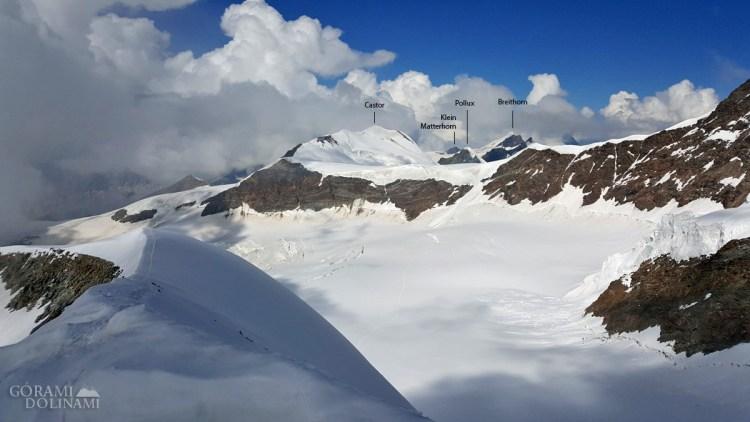 Panorama Castor, Pollux, Breithorn