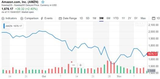 Amazon HQ2 Decision | New York Virginia Controversy ...