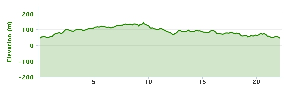 07-01-2013 bike ride elevation graph
