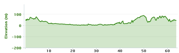 19-05-2013 bike ride elevation graph