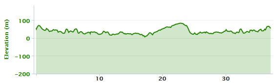 26-05-2015 - bike ride elevation graph
