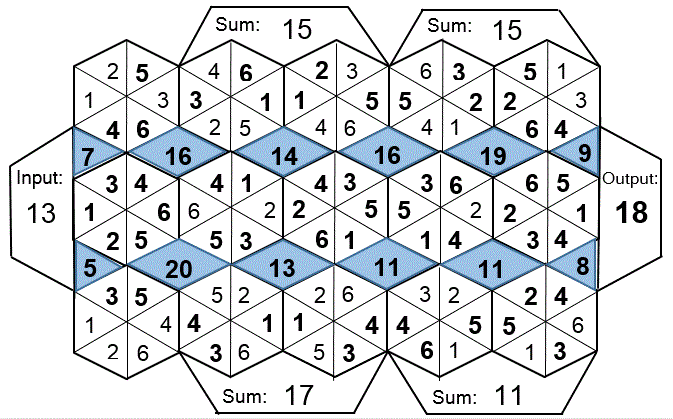 July – 2019 challenge   Numeric and logic puzzles
