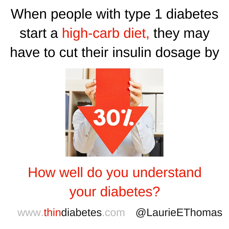 The Diabetic Food Exchange System Is Not a Weight-Loss Plan