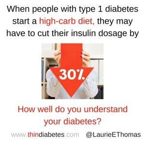 cut-insulin