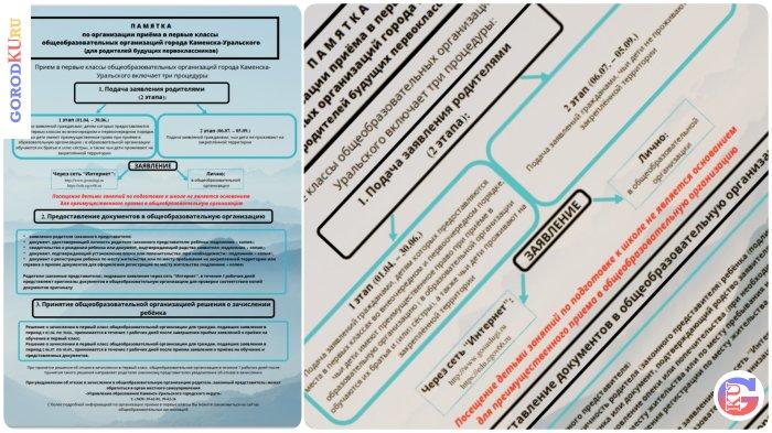 ПАМЯТКА по организации приёма в первые классы общеобразовательных организаций города Каменска-Уральского (для родителей будущих первоклассников)