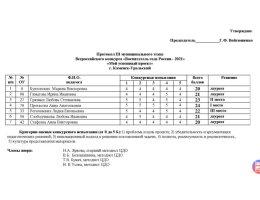 Воспитатель года России - 2021. Итоги