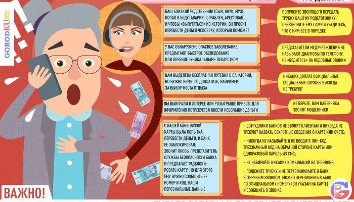 Памятки по профилактике мошенничества в отношении пожилых людей