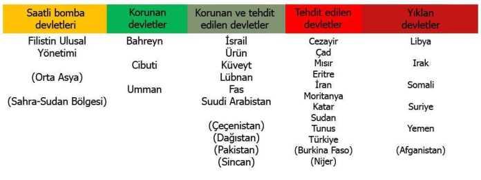 Islam ülkeleri