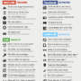 Quick Guide to Facebook Posts and Twitter Feeds