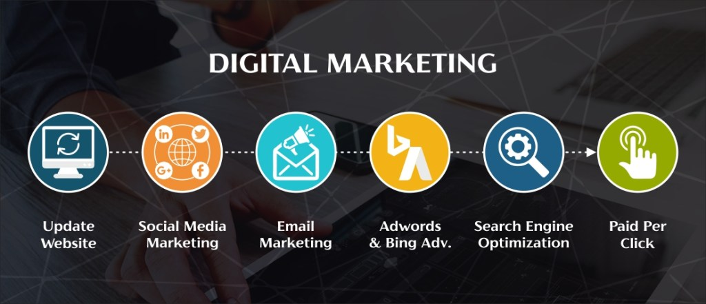 Call to speak to a design and digital marketing expert today 1-888-736-2382 | 902-304-1302!