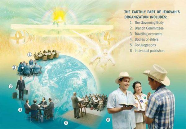 エホバの証人の目に見える地上の組織