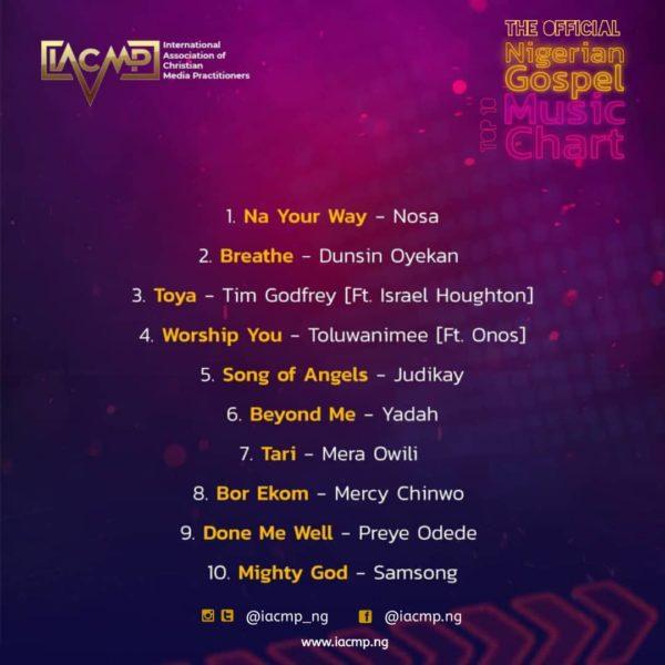 IACMP Nigerian Top 10 Gospel Music Chart 1