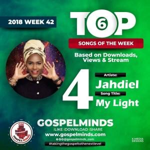 Jahdiel – My Light No .4