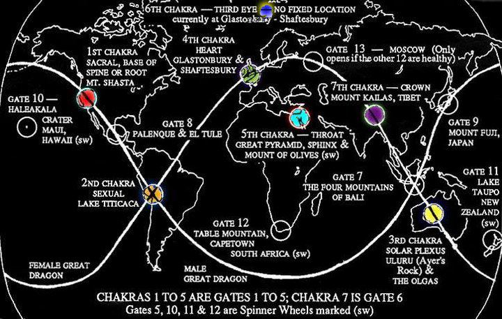 chakras of the earth