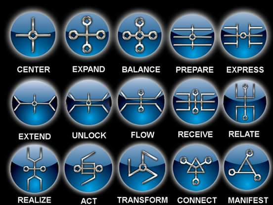These Symbols Will Help You Rewire Your Brain